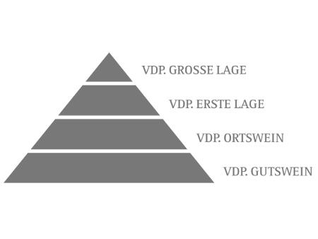 vdp_pyramid